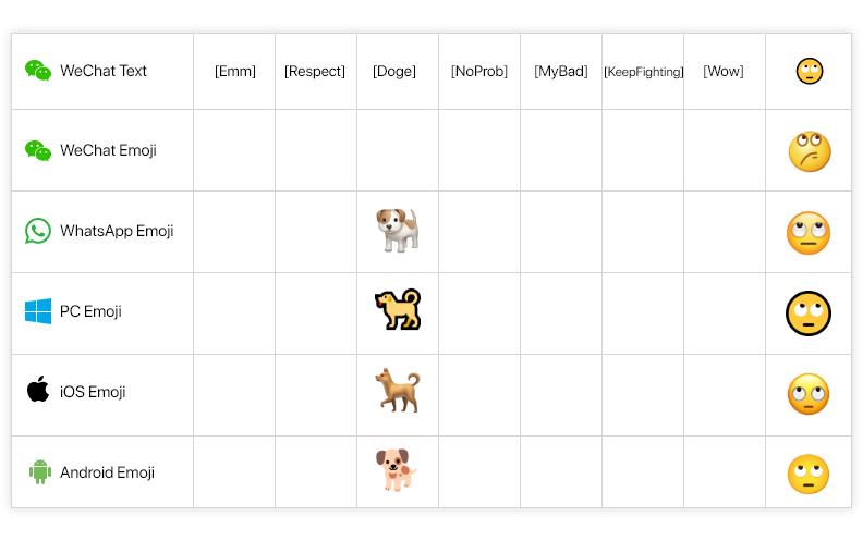 Wechat slight emoji meaning